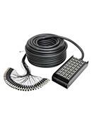 Câblages & Connectiques